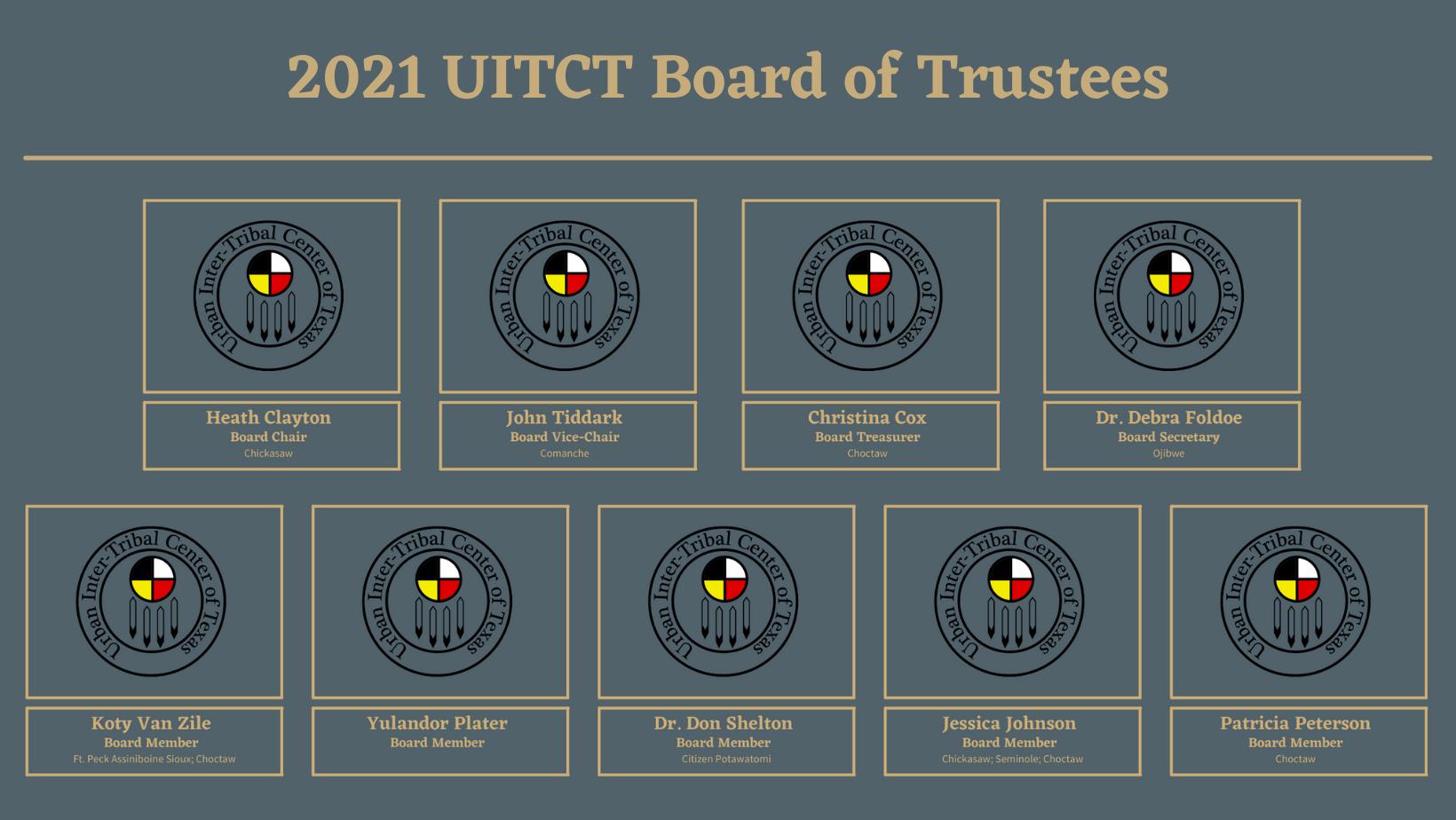2021 UITCT Board of Trustees
